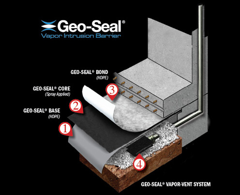 geo seal land science